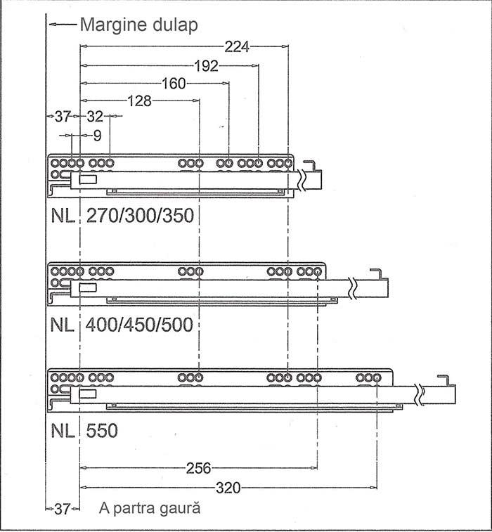 Dimensiuni găurire laterale dulap pentru glisiere