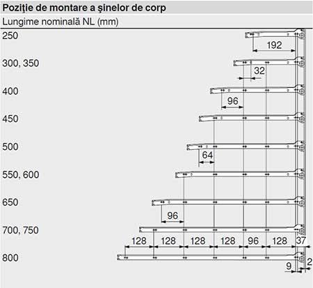 Dimensiuni pentru glisiere extragere partiala de la Blum